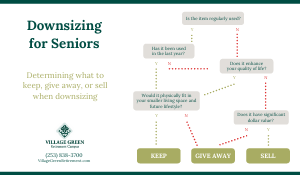 Downsizing Tips for Moving Elderly Parents in Washington [INFOGRAPHIC]